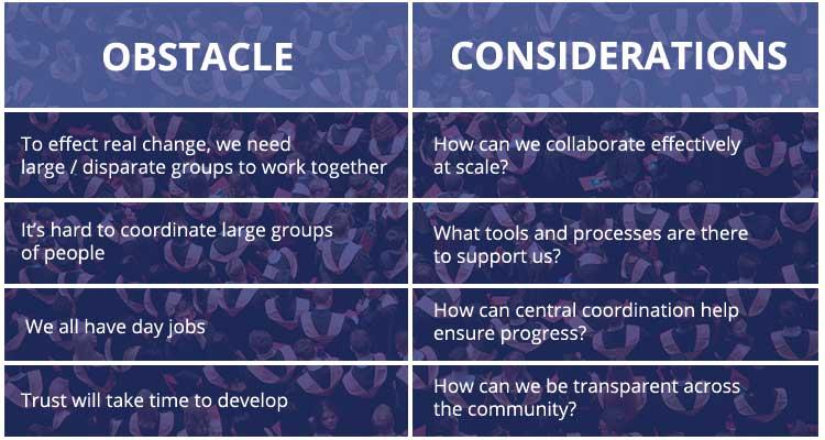 higher-ed-innovation-framework-1